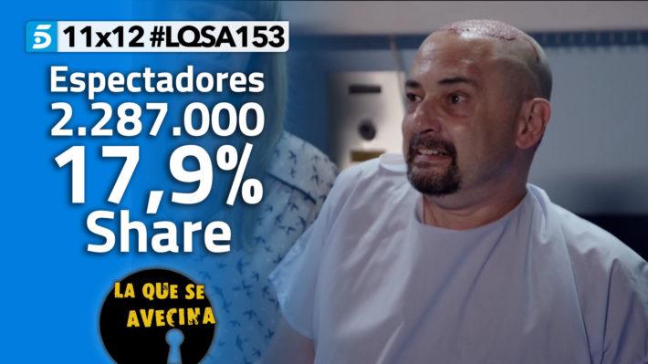 LQSA 11x12 - Audiencias