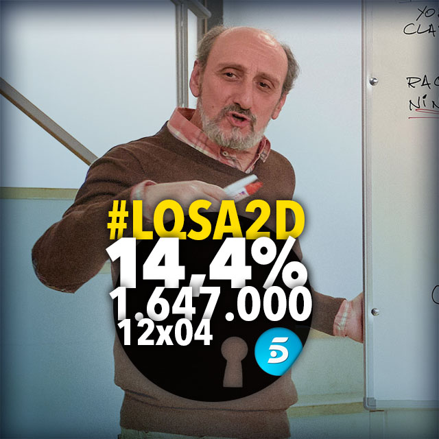 LQSA 12x04 Audiencias